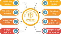 TOP 9+ Công Ty Dịch Vụ Kế Toán Tốt Nhất Nha Trang