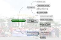 Du Lịch Nha Trang - Nên đặt Tour ở đâu là tốt nhất?