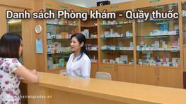 Danh sách phòng khám - quầy thuốc tại Nha Trang