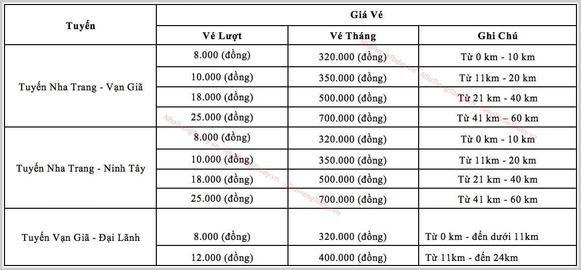 Bảng giá xe bus tuyến Ninh Hoà, Vạn Giã, Đại Lãnh