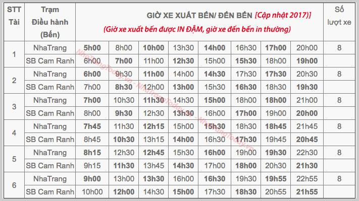 bảng giá xe bus đi sân bay cam ranh <-> Nha Trang